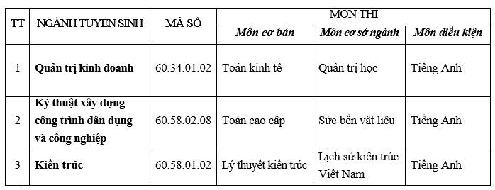 Dai hoc Phuong Dong tuyen sinh thac si nam 2016