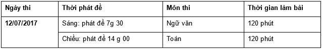 Lich thi vao lop 10 Ben Tre nam 2017