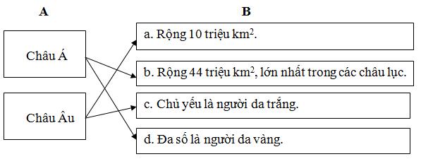 De thi hoc ki 2 lop 5 mon Lich su&Dia Li 2017 - TH Yen Nghia