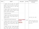 ĐH Kinh tế TP.HCM nhận hồ sơ xét tuyển từ 18 điểm