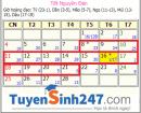 Lịch nghỉ tết 2018 học sinh An Giang là 14 ngày