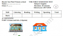 Đề thi học kì 1 môn Tiếng Anh lớp 4 TH Huỳnh Tấn Phát 2017 - 2018