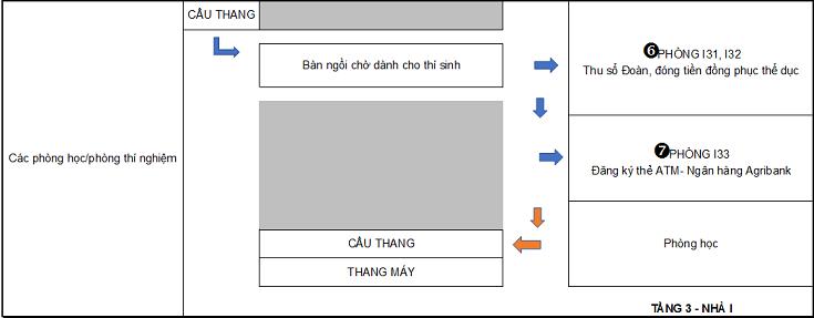 DH Khoa hoc tu nhien - DHQG TPHCM huong dan nhap hoc 2018