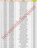 Đã có danh sách trúng tuyển Trường Sĩ quan Lục quân 1- ĐH Trần Quốc Tuấn 2019