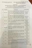 Bộ GD công bố danh mục sách giáo khoa lớp 1 mới