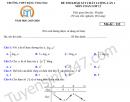 Đề thi thử THPTQG 2020 môn Toán THPT Đặng Thai Mai lần 1