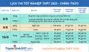 Lịch thi tốt nghiệp THPT 2020 - Chi Tiết