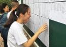 Điểm thi vào lớp 10 tỉnh Khánh Hòa năm 2020