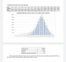 Phổ điểm các khối xét tuyển đại học năm 2020