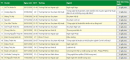 ĐH Kinh Tế-ĐH Đà Nẵng công bố danh sách trúng tuyển năm 2020