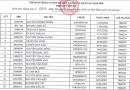Danh sách trúng tuyển Học viện Kỹ thuật Quân sự năm 2020