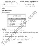Đề thi giữa học kì 2 năm 2021 môn Tin lớp 7 THCS Chánh Phú Hòa