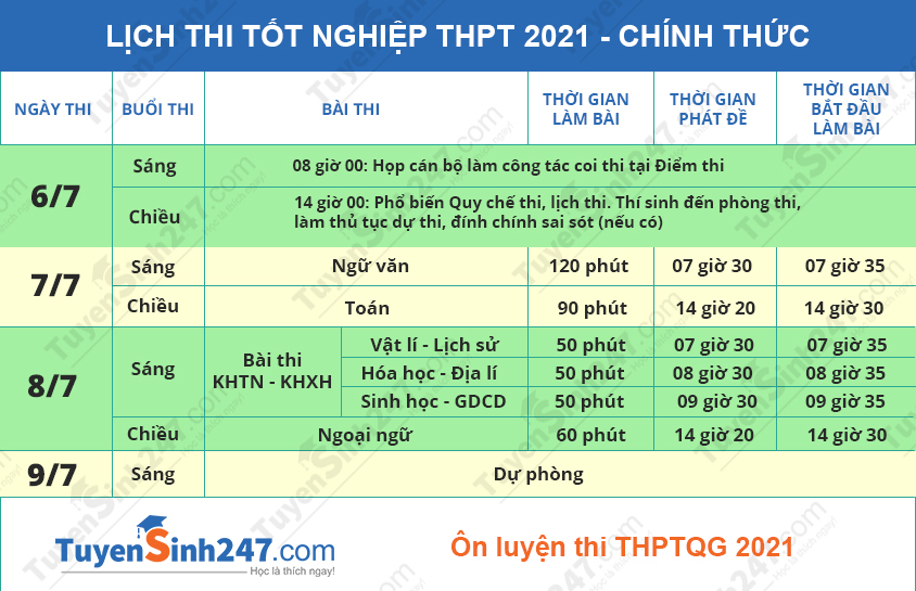 Bộ GD&ĐT công bố lịch thi tốt nghiệp THPT năm 2021