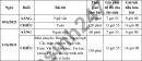 Lịch thi vào lớp 10 Phú Yên năm 2021 - 2022