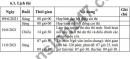 Lịch thi vào lớp 10 tỉnh Hậu Giang năm 2021 - 2022