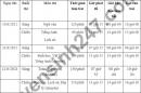 Lịch thi vào lớp 10 tỉnh Yên Bái năm 2021