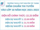 Trường THCS THPT Nguyễn Tất Thành công bố điểm chuẩn 2021