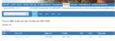 Đã có điểm thi vào lớp 10 Nam Định năm 2021