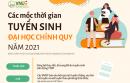 Đại học Quốc gia Hà Nội điều chỉnh mốc thời gian tuyển sinh 2021