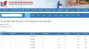 Đã có điểm thi vào lớp 10 tỉnh Bắc Giang 2021