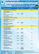 Điểm sàn xét tuyển Đại học Ngân hàng TPHCM năm 2021