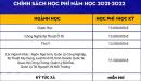 Học phí Đại học Công nghệ Miền Đông năm 2021 - 2022