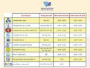 Điểm chuẩn Đại học Quốc gia TPHCM 2021 tăng