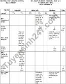 Ma trận đề thi giữa kì 1 THCS Thanh Dương - lớp 6 môn Tin 2021