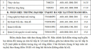 ĐH Tài nguyên và Môi trường Hà Nội công bố điểm chuẩn đợt 2/2021