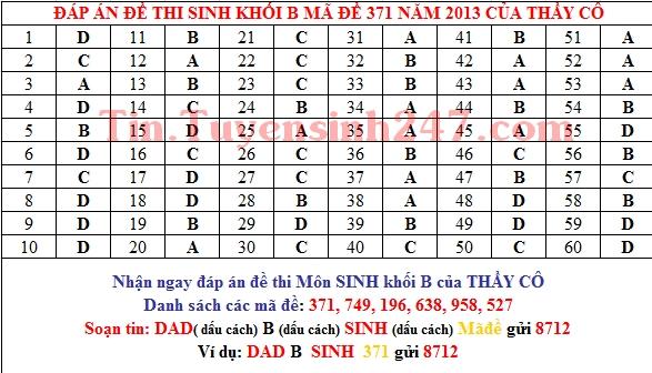 Dap an de thi dai hoc mon sinh khoi B nam 2013