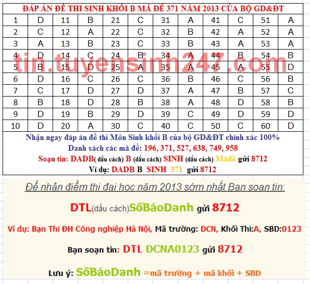 Dap an de thi dai hoc mon sinh khoi B nam 2013 ma de 371