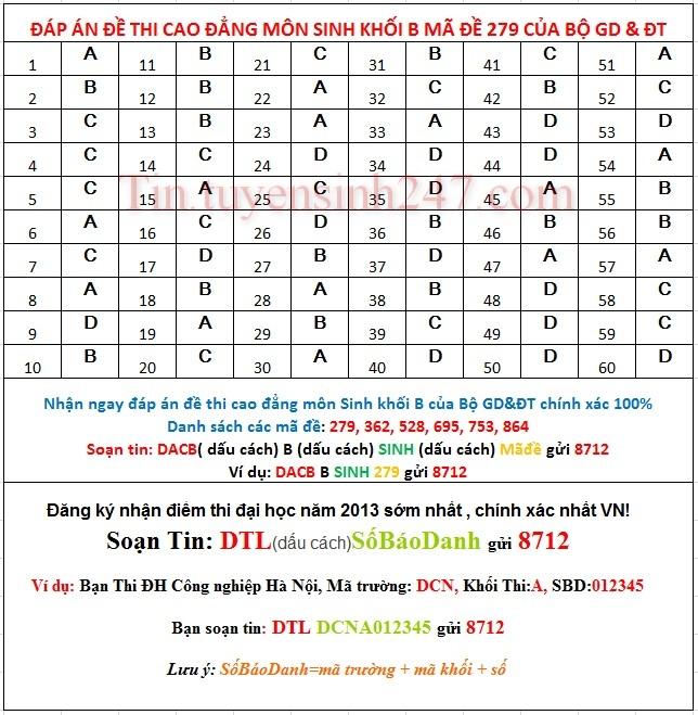 Dap an de thi cao dang mon sinh khoi B nam 2013 ma de 279